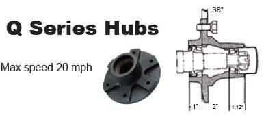 Q Series Hub